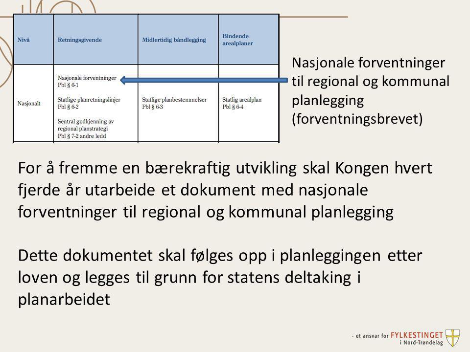 Nasjonale forventninger til regional og kommunal planlegging