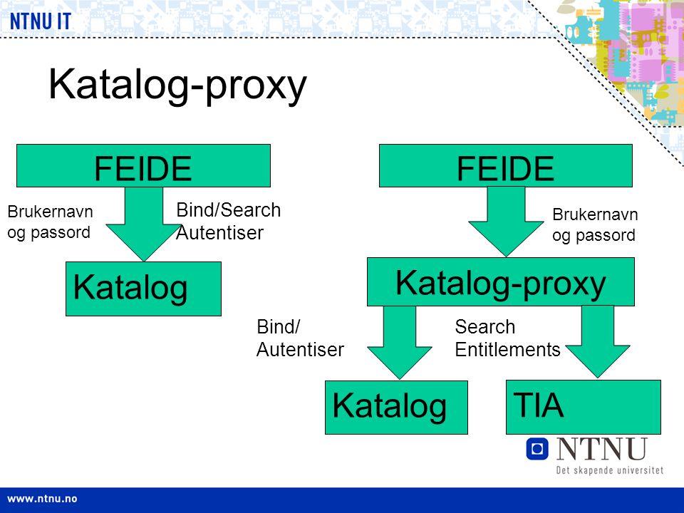 Katalog-proxy FEIDE FEIDE Katalog-proxy Katalog Katalog TIA