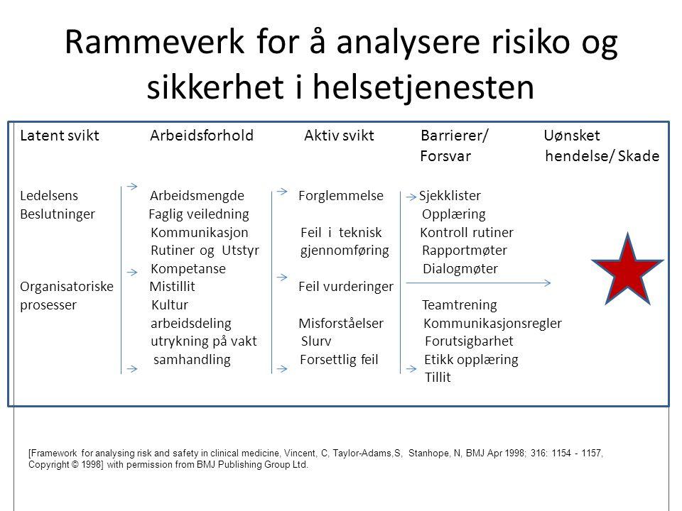 Rammeverk for å analysere risiko og sikkerhet i helsetjenesten