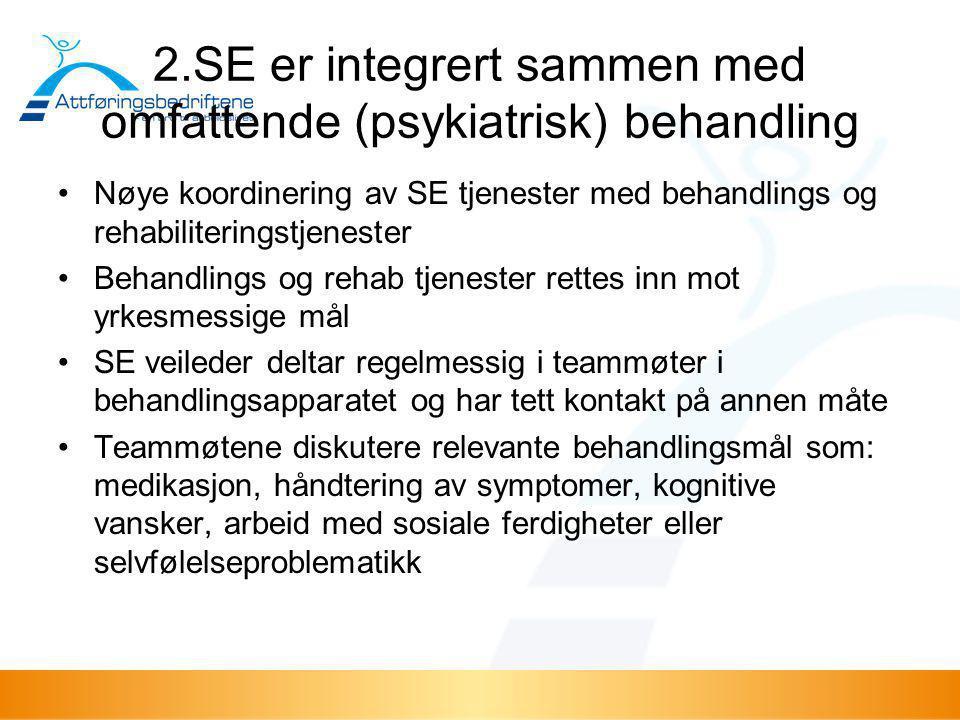 2.SE er integrert sammen med omfattende (psykiatrisk) behandling