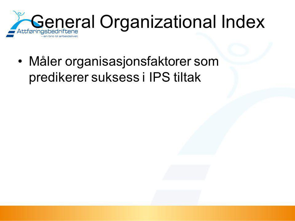 General Organizational Index