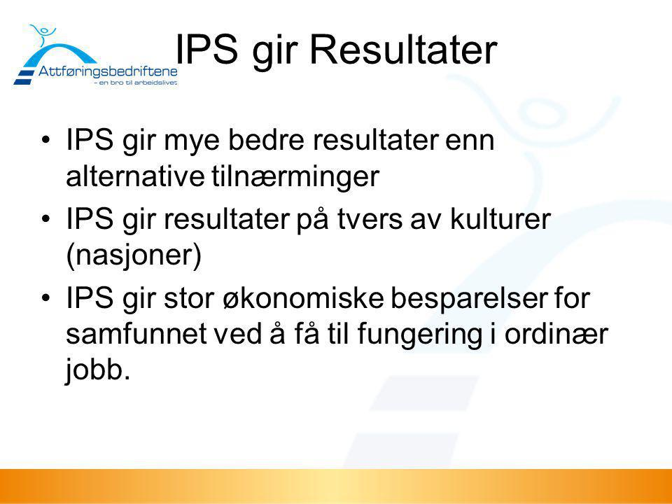 IPS gir Resultater IPS gir mye bedre resultater enn alternative tilnærminger. IPS gir resultater på tvers av kulturer (nasjoner)