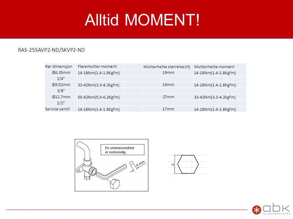 Alltid MOMENT! RAS-25SAVP2-ND/SKVP2-ND Rør dimensjon