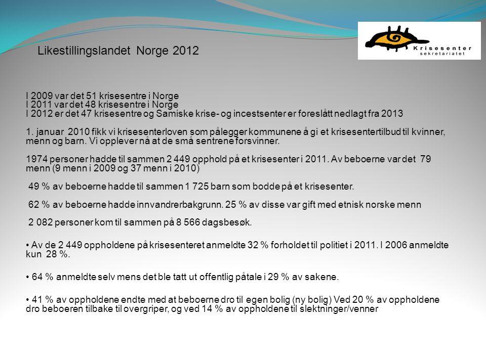 Likestillingslandet Norge 2012