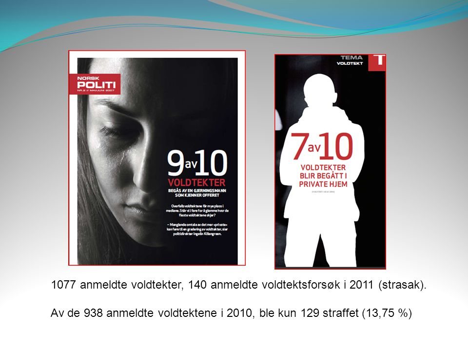 1077 anmeldte voldtekter, 140 anmeldte voldtektsforsøk i 2011 (strasak).