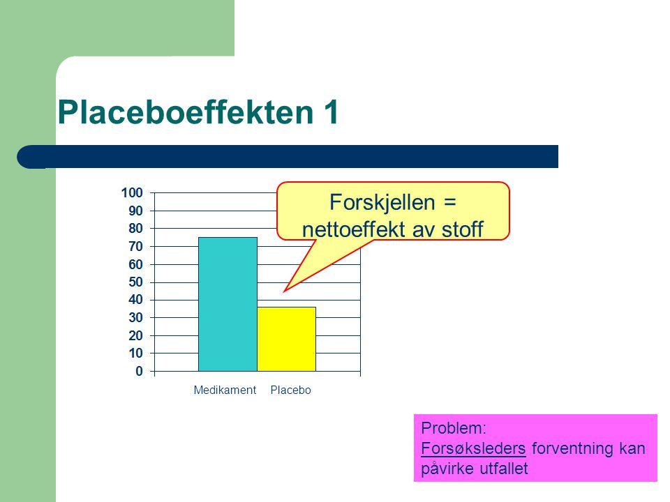 Placeboeffekten 1 Forskjellen = nettoeffekt av stoff Problem: