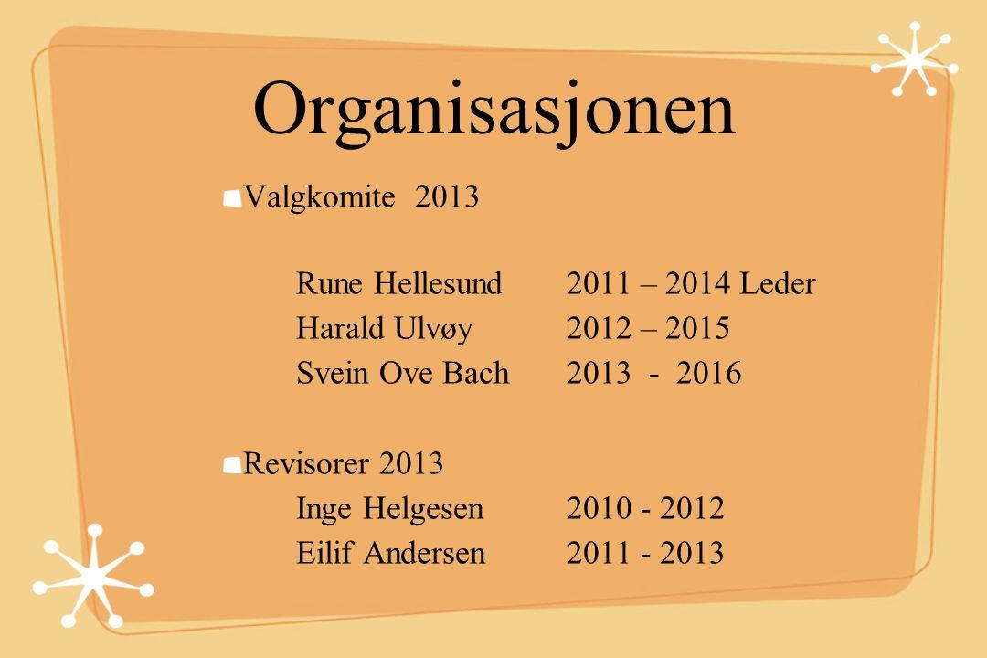 Organisasjonen Noter: Eilif Andersen VO: Per Skaala Jellestad