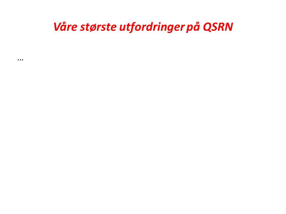 Våre største utfordringer på QSRN