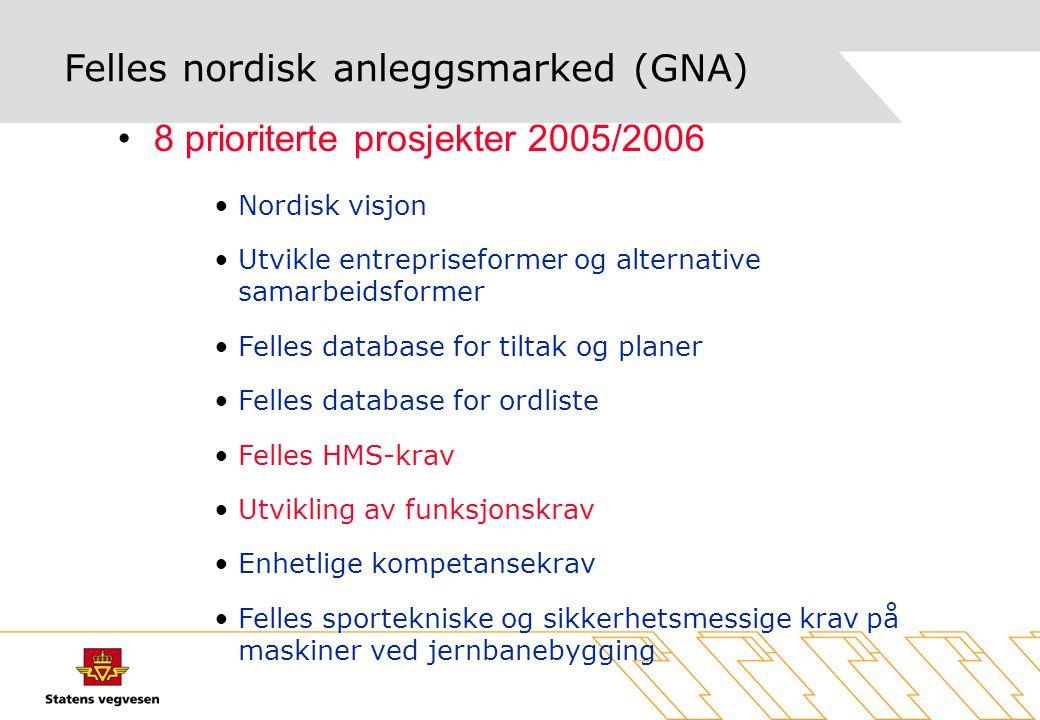 Felles nordisk anleggsmarked (GNA)