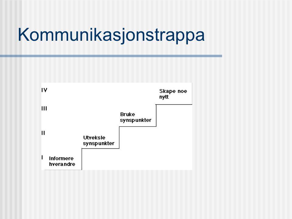 Kommunikasjonstrappa