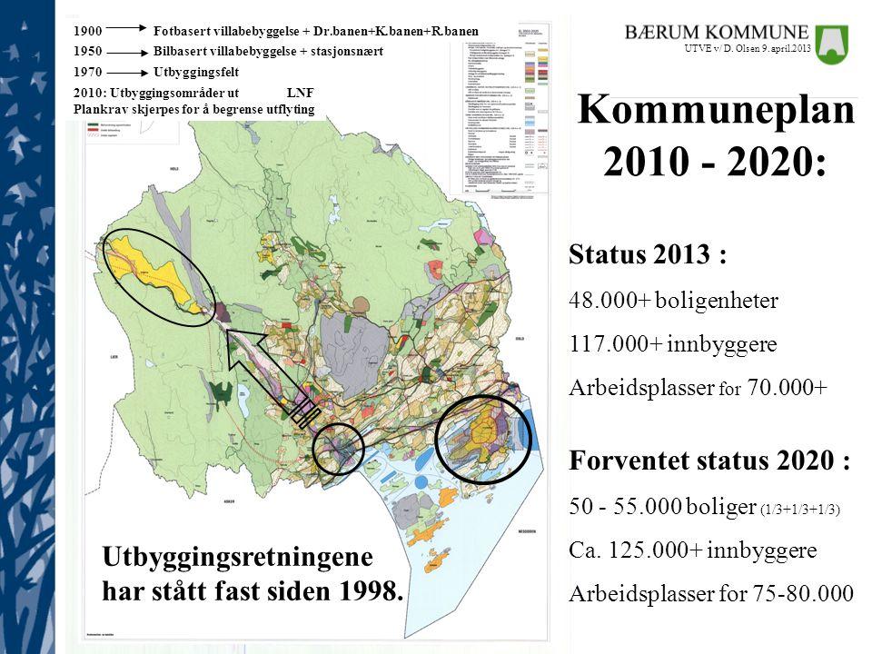 Kommuneplan 2010 - 2020: Status 2013 : Forventet status 2020 :