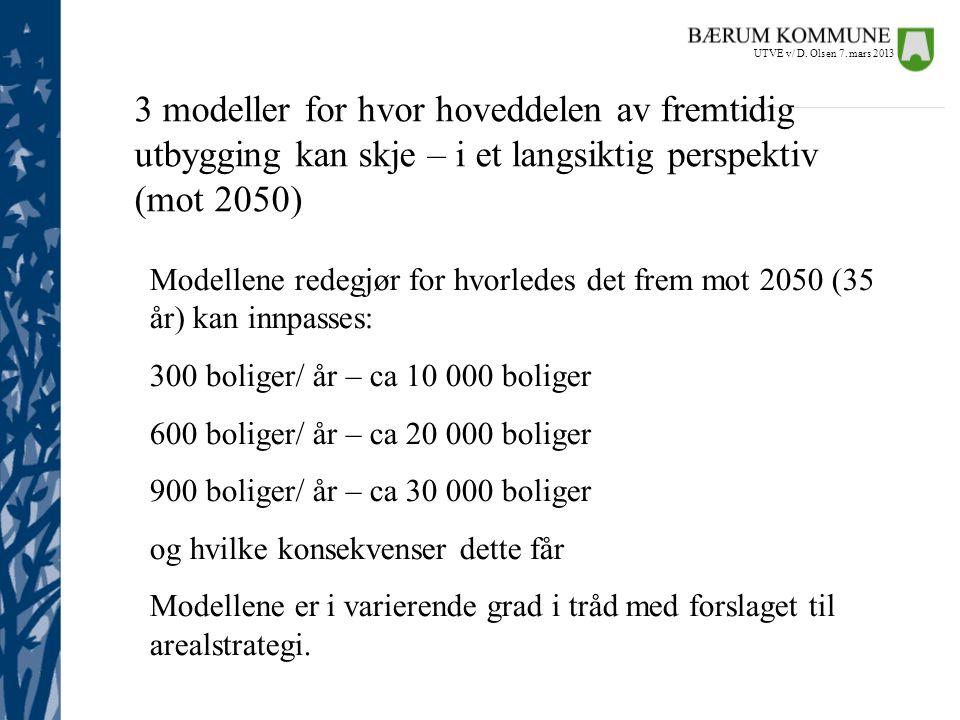 UTVE v/ D. Olsen 7. mars 2013 3 modeller for hvor hoveddelen av fremtidig utbygging kan skje – i et langsiktig perspektiv (mot 2050)