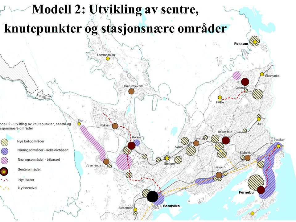 Modell 2: Utvikling av sentre, knutepunkter og stasjonsnære områder