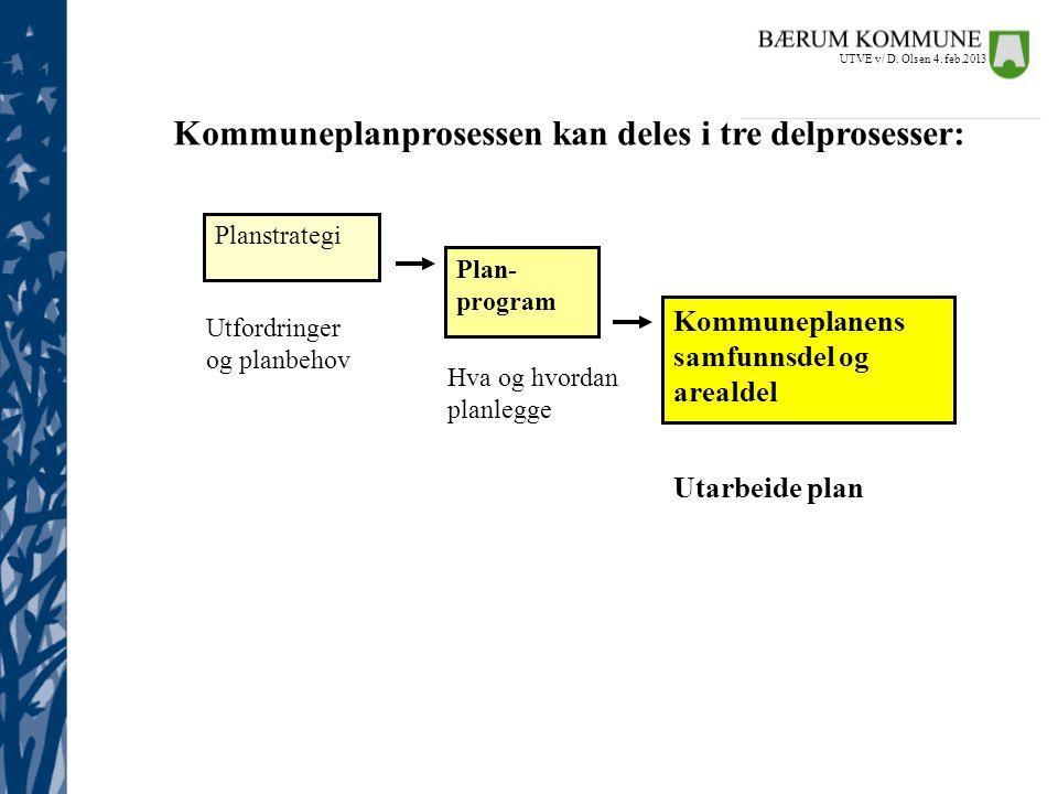 Kommuneplanprosessen kan deles i tre delprosesser:
