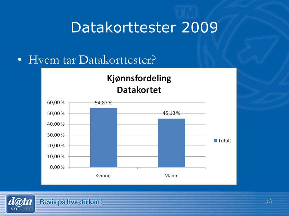 Datakorttester 2009 Hvem tar Datakorttester