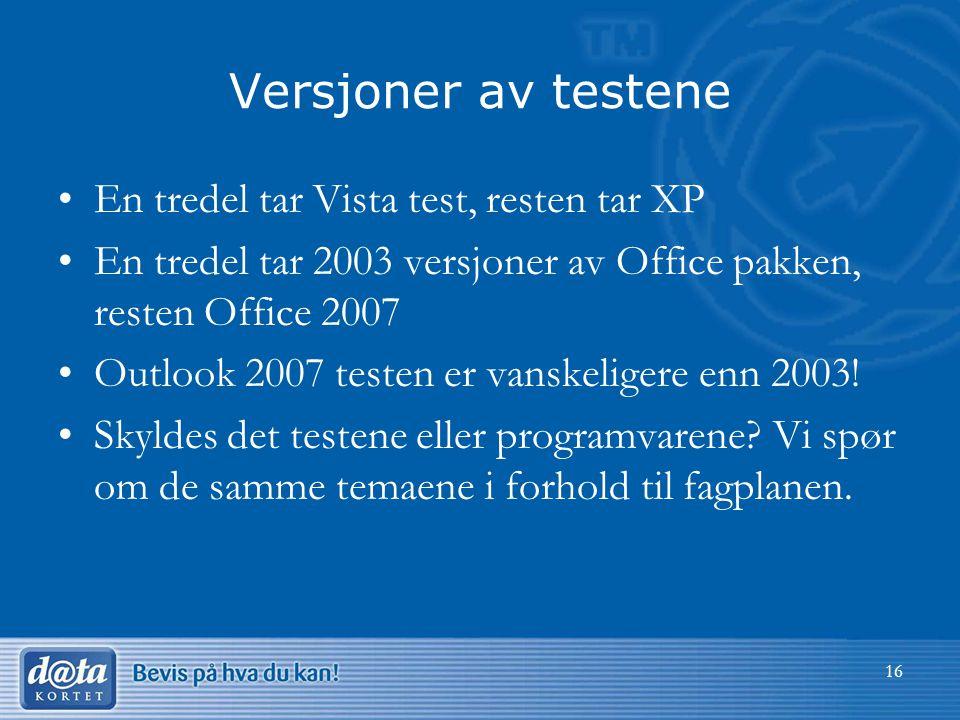 Versjoner av testene En tredel tar Vista test, resten tar XP