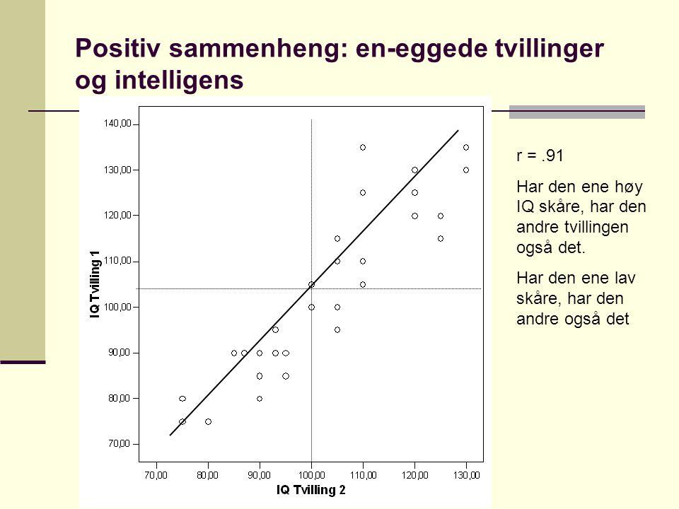 Positiv sammenheng: en-eggede tvillinger og intelligens