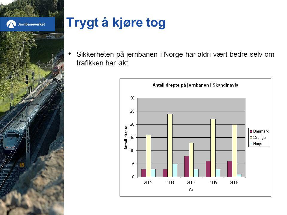 Trygt å kjøre tog Sikkerheten på jernbanen i Norge har aldri vært bedre selv om trafikken har økt