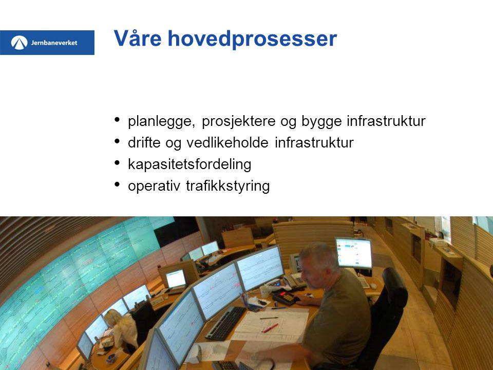 Våre hovedprosesser planlegge, prosjektere og bygge infrastruktur