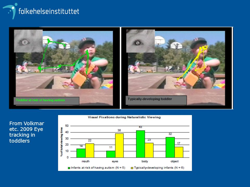 From Volkmar etc. 2009 Eye tracking in toddlers