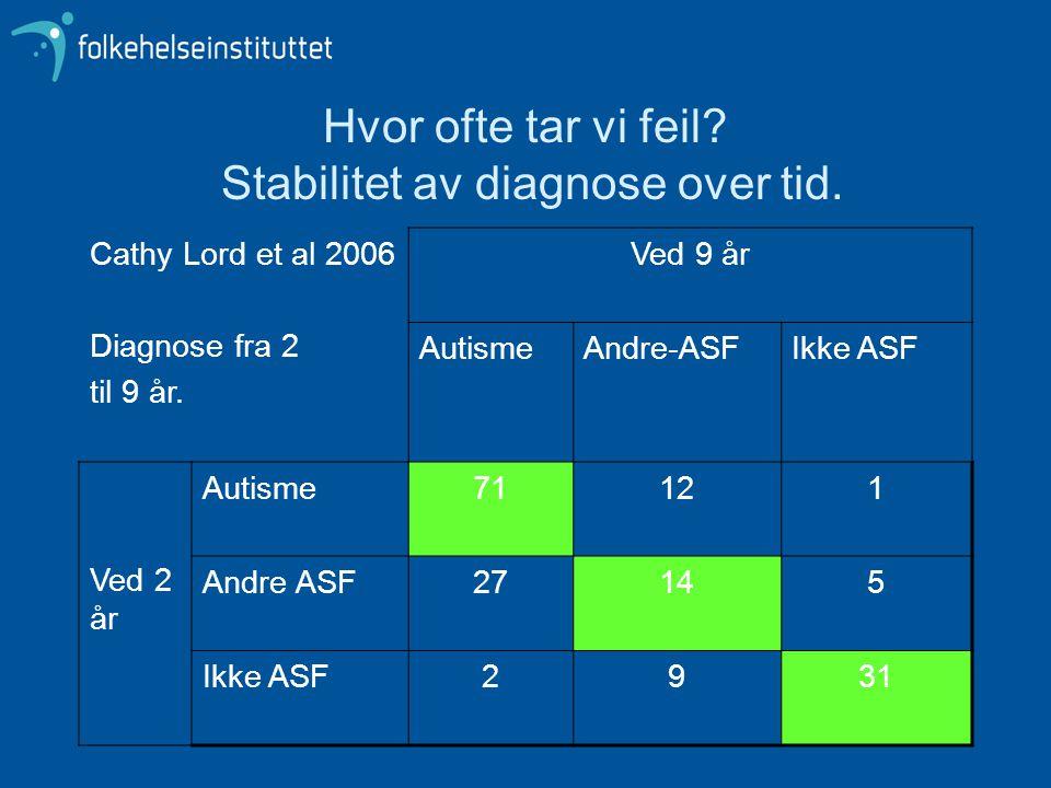 Hvor ofte tar vi feil Stabilitet av diagnose over tid.