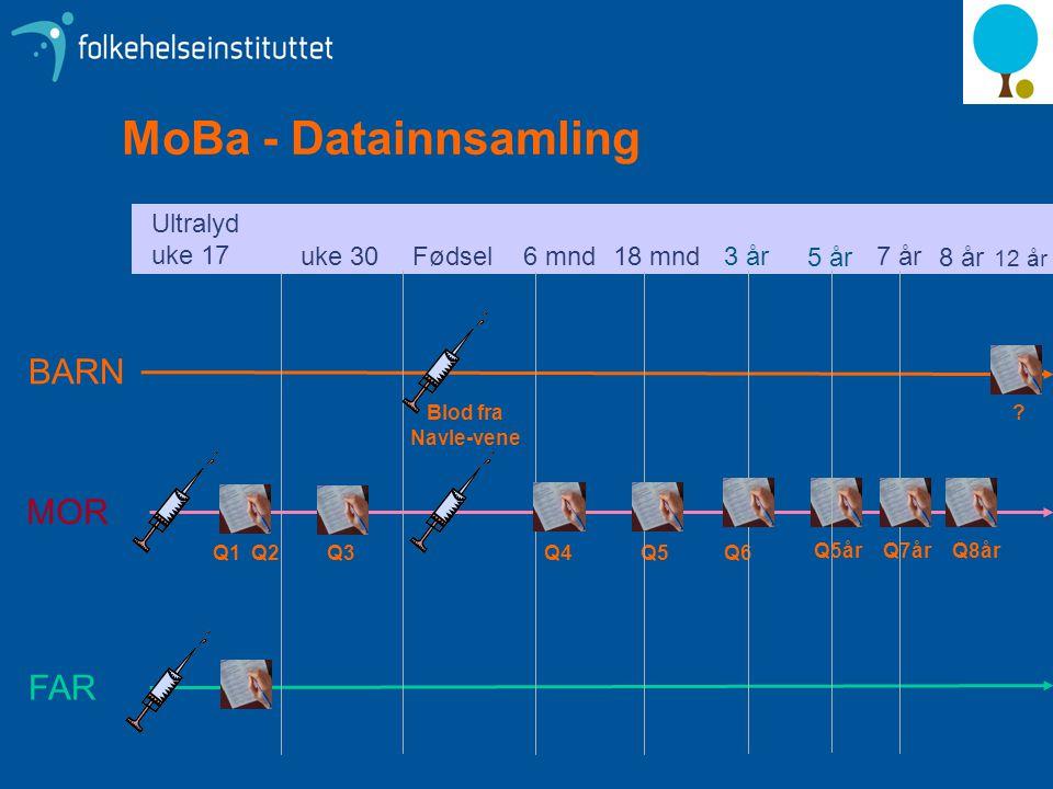 MoBa - Datainnsamling BARN MOR FAR Ultralyd uke 17 uke 30 Fødsel 6 mnd