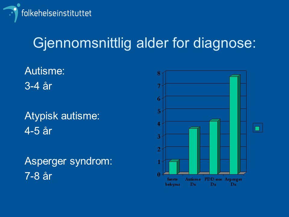 Gjennomsnittlig alder for diagnose: