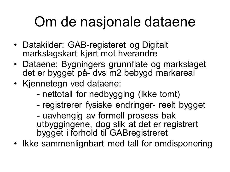 Om de nasjonale dataene