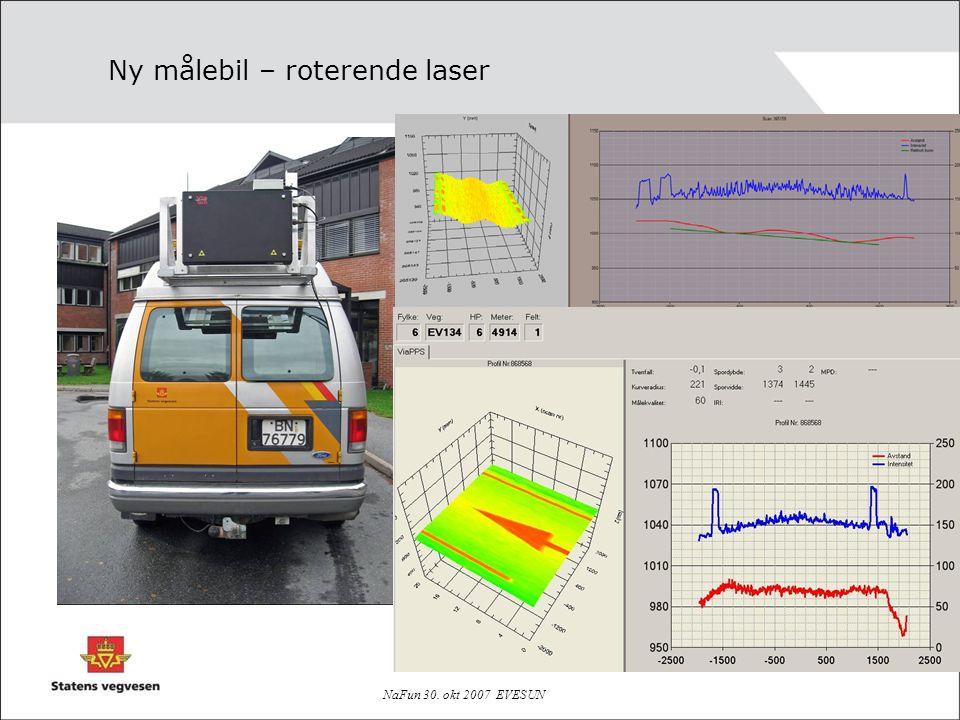 Ny målebil – roterende laser