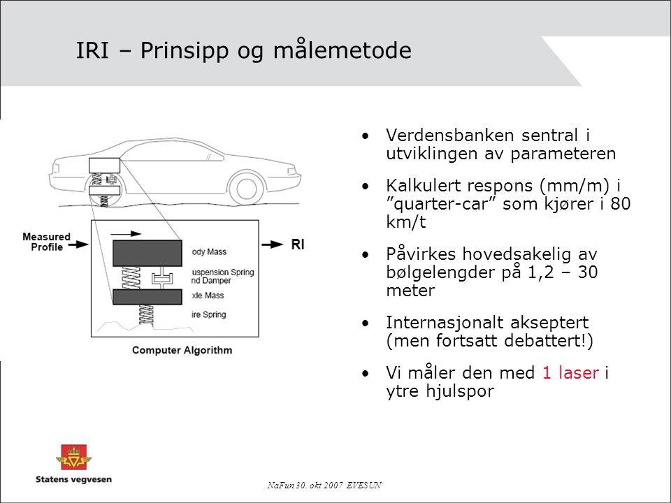 IRI – Prinsipp og målemetode