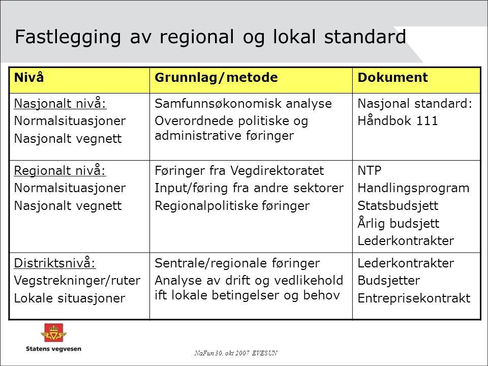 Fastlegging av regional og lokal standard