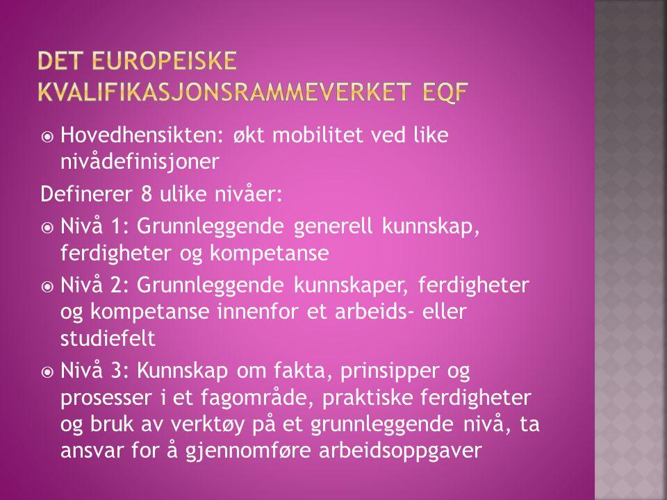 Det europeiske kvalifikasjonsrammeverket EQF
