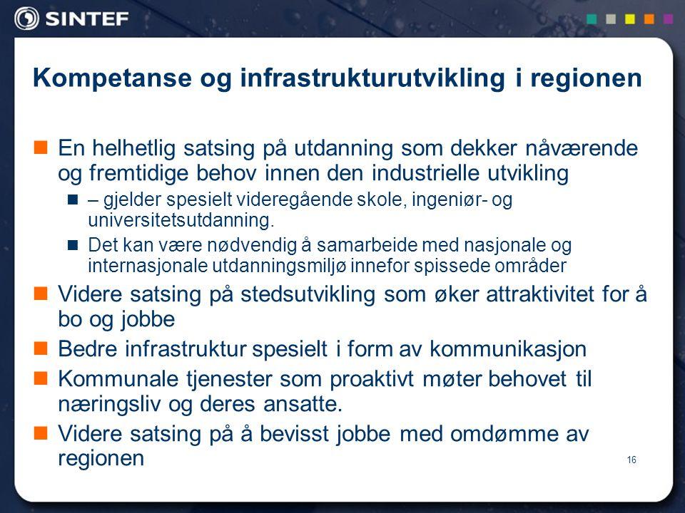 Kompetanse og infrastrukturutvikling i regionen