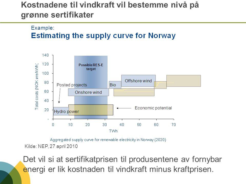 Kostnadene til vindkraft vil bestemme nivå på grønne sertifikater