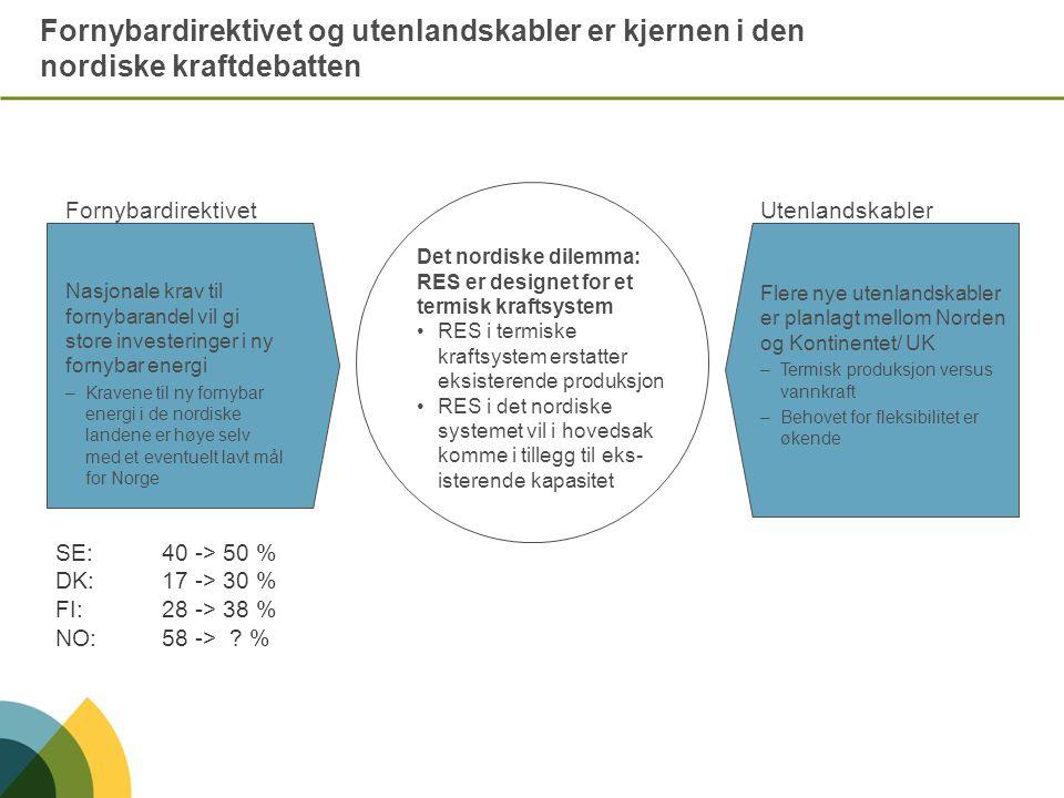 Fornybardirektivet og utenlandskabler er kjernen i den nordiske kraftdebatten