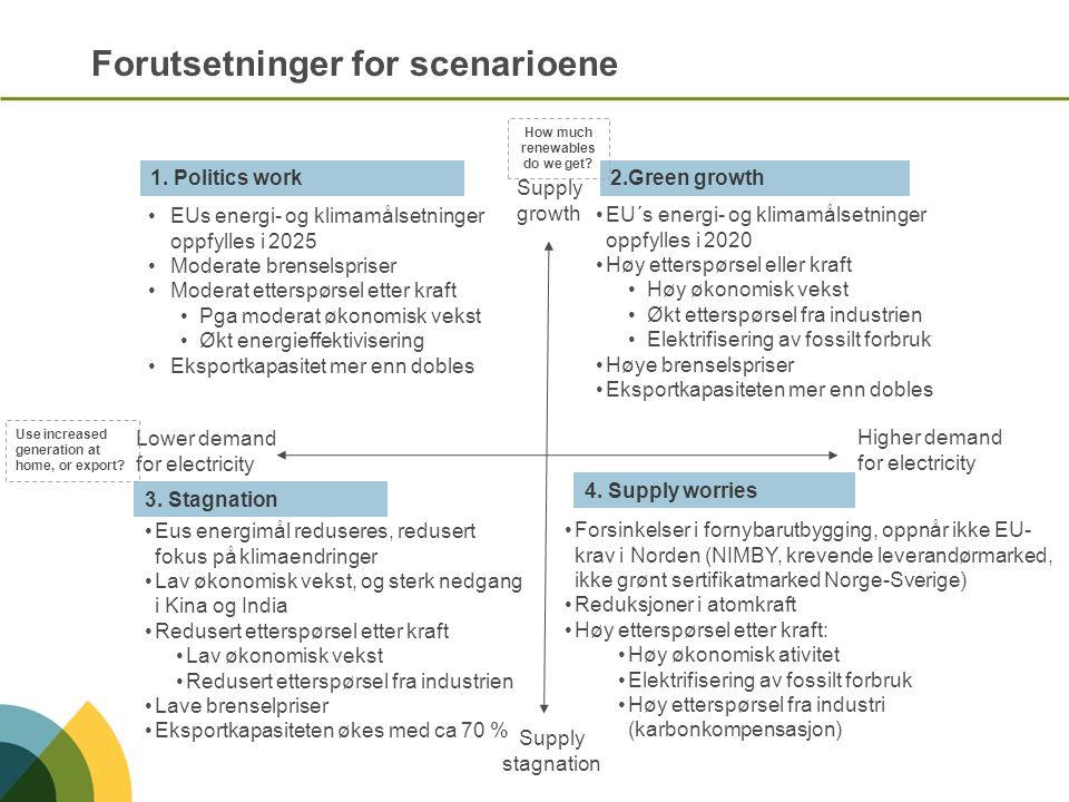 Forutsetninger for scenarioene