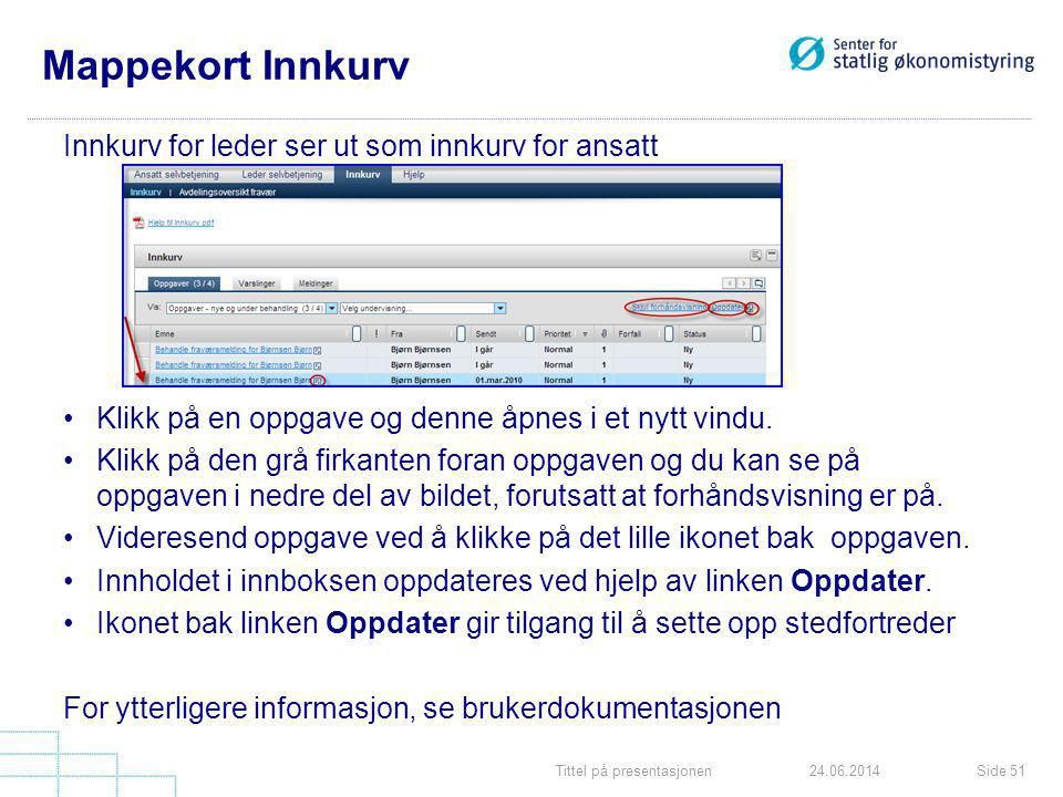 Mappekort Innkurv Innkurv for leder ser ut som innkurv for ansatt