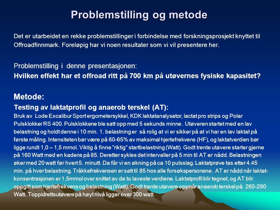 Problemstilling og metode