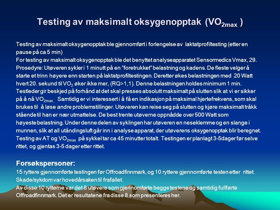 Testing av maksimalt oksygenopptak (VO2max )