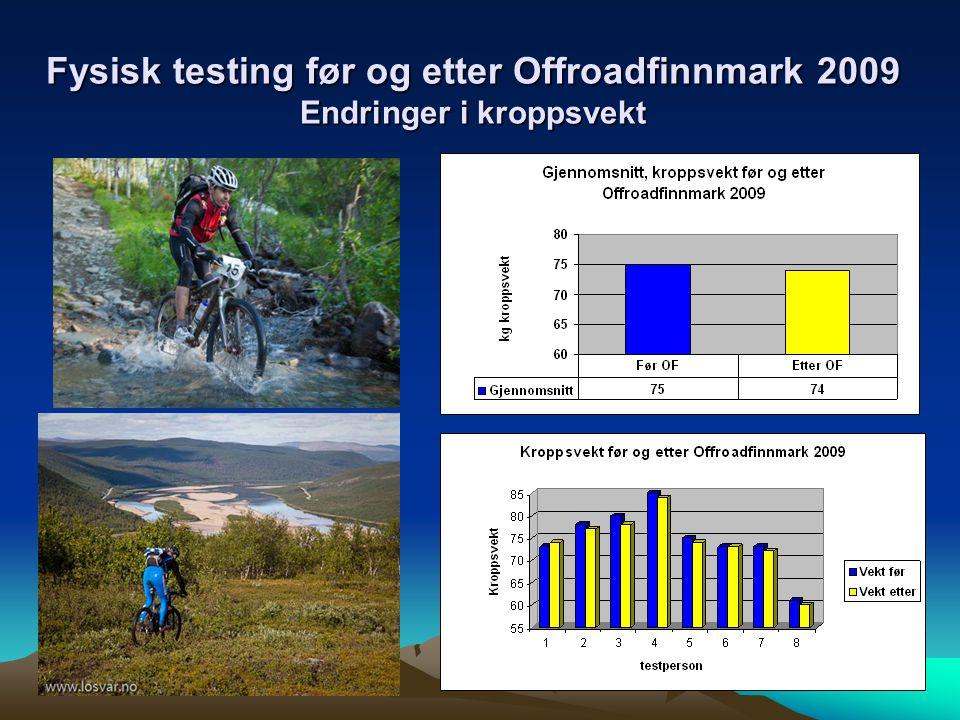 Fysisk testing før og etter Offroadfinnmark 2009 Endringer i kroppsvekt