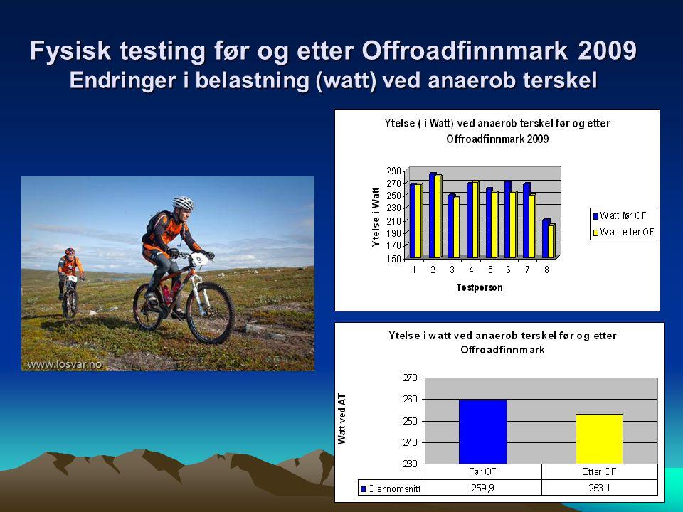 Fysisk testing før og etter Offroadfinnmark 2009 Endringer i belastning (watt) ved anaerob terskel