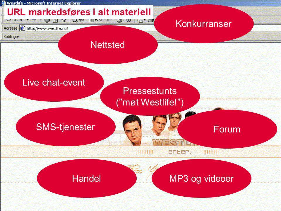 URL markedsføres i alt materiell
