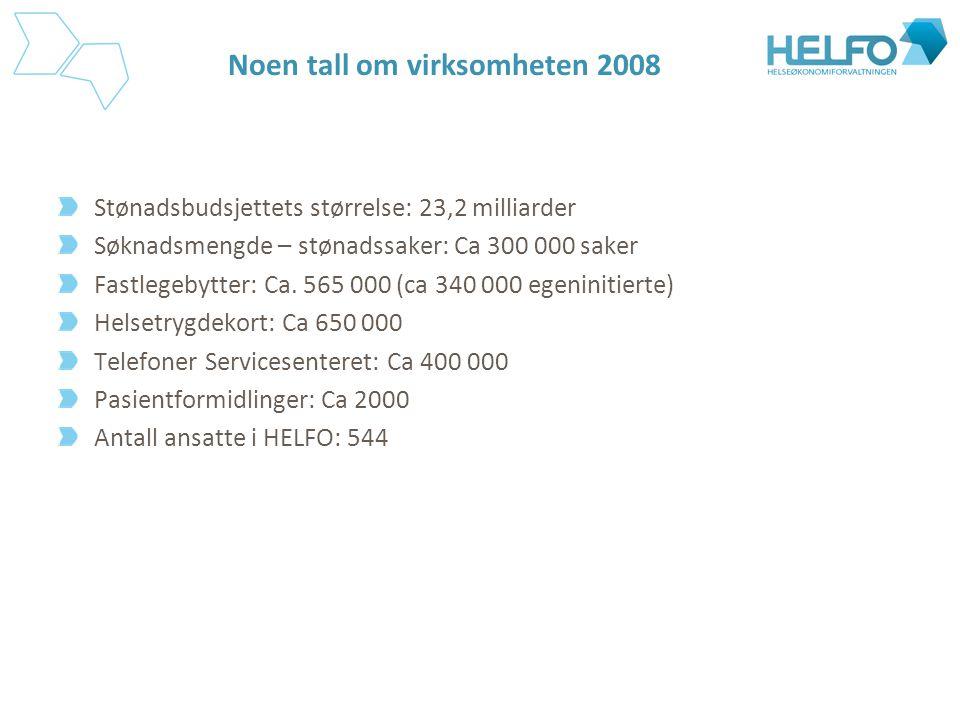 Noen tall om virksomheten 2008