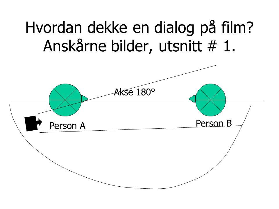 Hvordan dekke en dialog på film Anskårne bilder, utsnitt # 1.