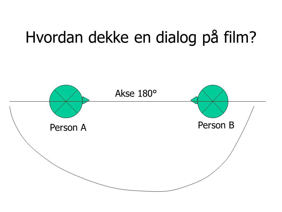 Hvordan dekke en dialog på film