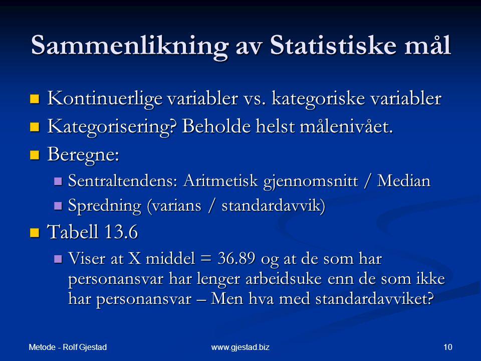 Sammenlikning av Statistiske mål