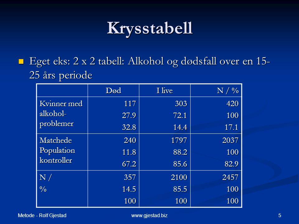 Krysstabell Eget eks: 2 x 2 tabell: Alkohol og dødsfall over en 15-25 års periode. Død. I live. N / %