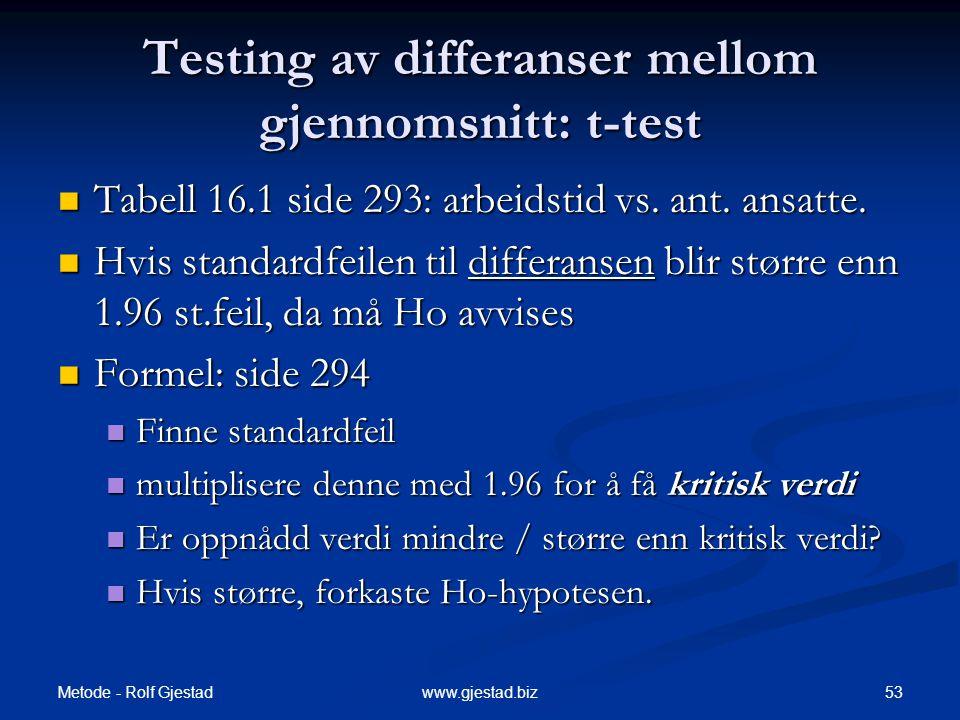 Testing av differanser mellom gjennomsnitt: t-test