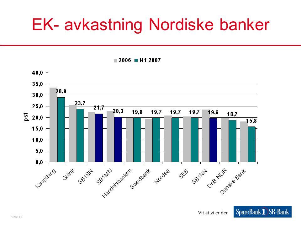 EK- avkastning Nordiske banker