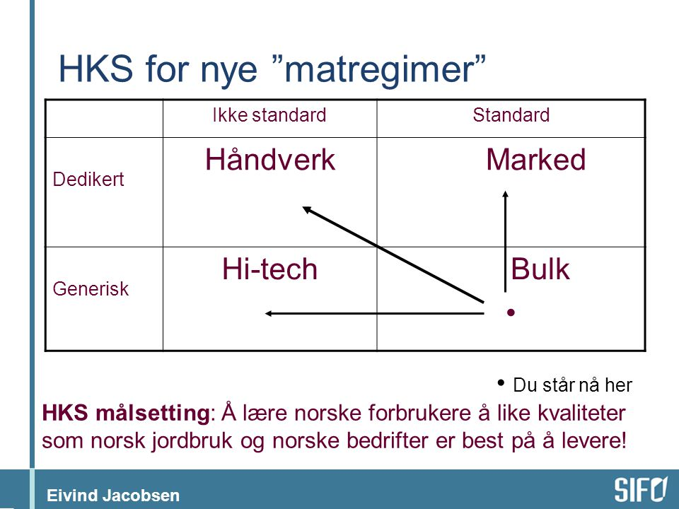 HKS for nye matregimer
